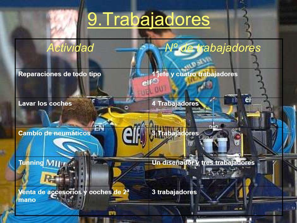 8.2.Marketing Publicidad Carteles en la autopista GC-1 a la altura de Aguimes y en el Estadio de Gran Canaria y en el Centro Insular de Deportes.