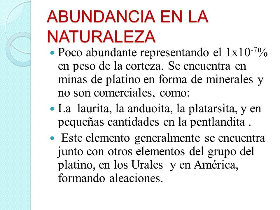 ABUNDANCIA EN LA NATURALEZA Poco abundante representando el 1x10 -7 % en peso de la corteza. Se encuentra en minas de platino en forma de minerales y