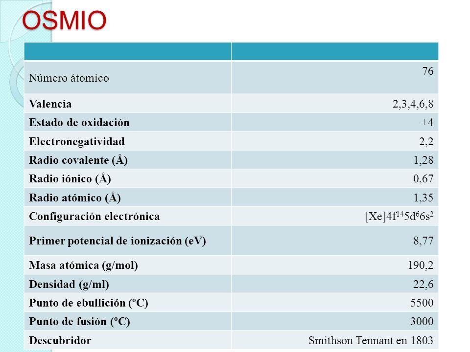OSMIO Número átomico 76 Valencia2,3,4,6,8 Estado de oxidación+4 Electronegatividad2,2 Radio covalente (Å)1,28 Radio iónico (Å)0,67 Radio atómico (Å)1,