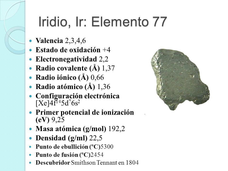 Iridio, Ir: Elemento 77 Valencia 2,3,4,6 Estado de oxidación +4 Electronegatividad 2,2 Radio covalente (Å) 1,37 Radio iónico (Å) 0,66 Radio atómico (Å