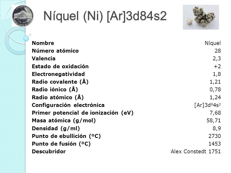 Níquel (Ni) [Ar]3d84s2 NombreNíquel Número atómico28 Valencia2,3 Estado de oxidación+2 Electronegatividad1,8 Radio covalente (Å)1,21 Radio iónico (Å)0