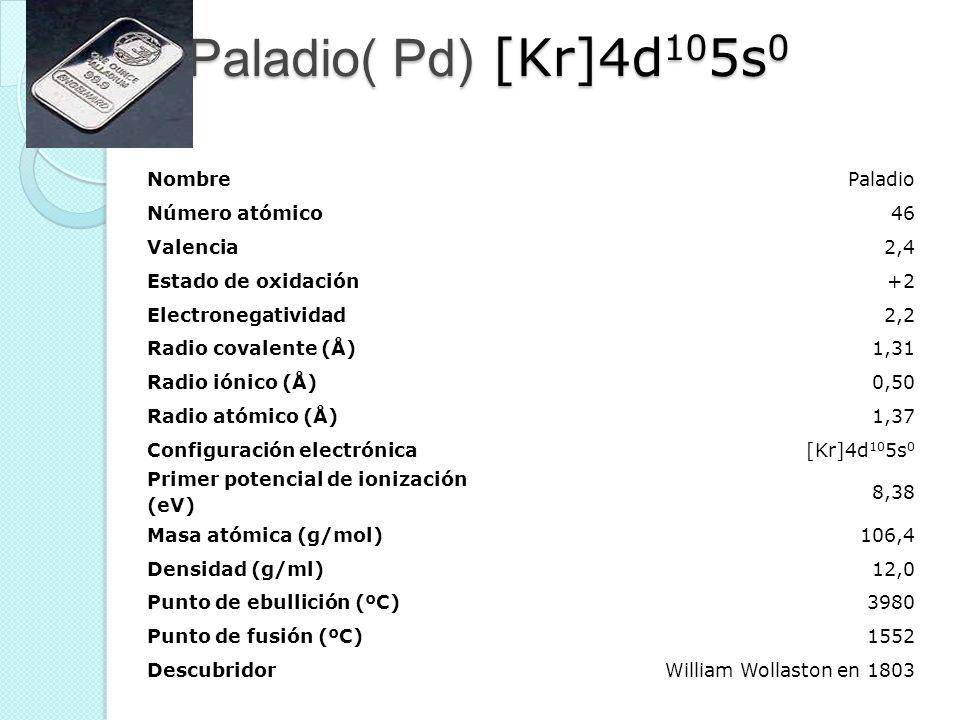 Paladio( Pd) [Kr]4d 10 5s 0 Paladio( Pd) [Kr]4d 10 5s 0 NombrePaladio Número atómico46 Valencia2,4 Estado de oxidación+2 Electronegatividad2,2 Radio c