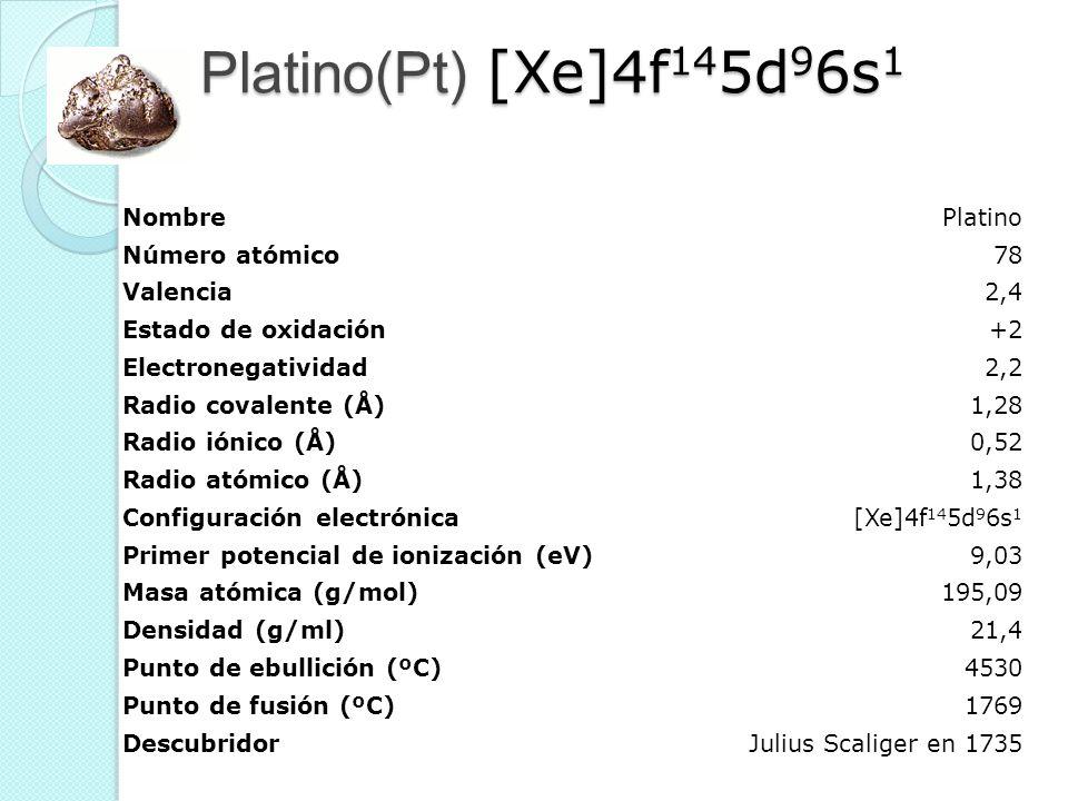 Platino(Pt) [Xe]4f 14 5d 9 6s 1 NombrePlatino Número atómico78 Valencia2,4 Estado de oxidación+2 Electronegatividad2,2 Radio covalente (Å)1,28 Radio i