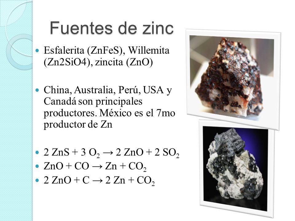 Fuentes de zinc Esfalerita (ZnFeS), Willemita (Zn2SiO4), zincita (ZnO) China, Australia, Perú, USA y Canadá son principales productores. México es el