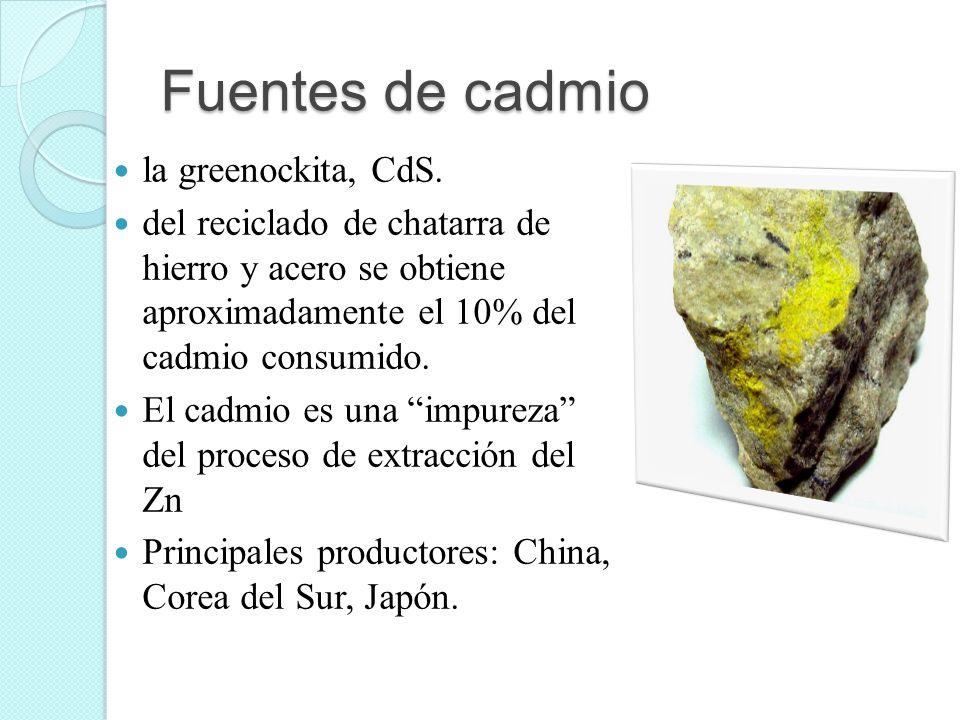 Fuentes de cadmio la greenockita, CdS. del reciclado de chatarra de hierro y acero se obtiene aproximadamente el 10% del cadmio consumido. El cadmio e