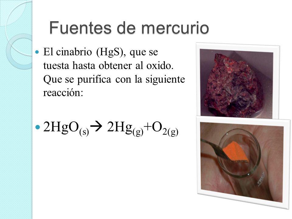 Fuentes de mercurio El cinabrio (HgS), que se tuesta hasta obtener al oxido. Que se purifica con la siguiente reacción: 2HgO (s) 2Hg (g) +O 2(g)
