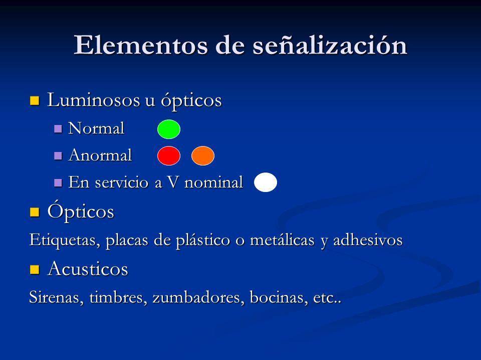 Elementos de señalización Luminosos u ópticos Luminosos u ópticos Normal Normal Anormal Anormal En servicio a V nominal En servicio a V nominal Óptico