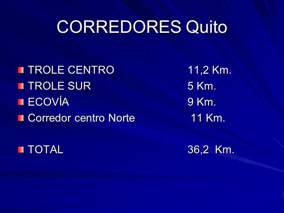 CORREDORES Quito TROLE CENTRO 11,2 Km.TROLE SUR 5 Km.