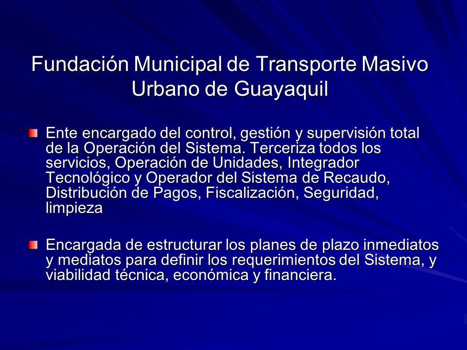 Fundación Municipal de Transporte Masivo Urbano de Guayaquil Ente encargado del control, gestión y supervisión total de la Operación del Sistema.
