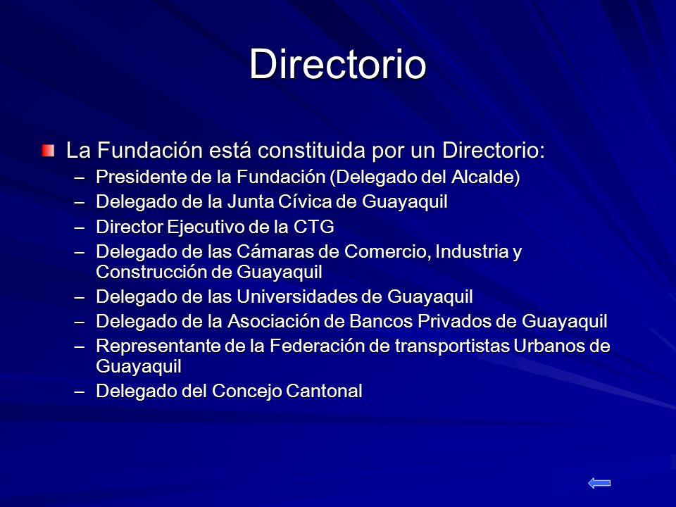 Directorio La Fundación está constituida por un Directorio: –Presidente de la Fundación (Delegado del Alcalde) –Delegado de la Junta Cívica de Guayaquil –Director Ejecutivo de la CTG –Delegado de las Cámaras de Comercio, Industria y Construcción de Guayaquil –Delegado de las Universidades de Guayaquil –Delegado de la Asociación de Bancos Privados de Guayaquil –Representante de la Federación de transportistas Urbanos de Guayaquil –Delegado del Concejo Cantonal