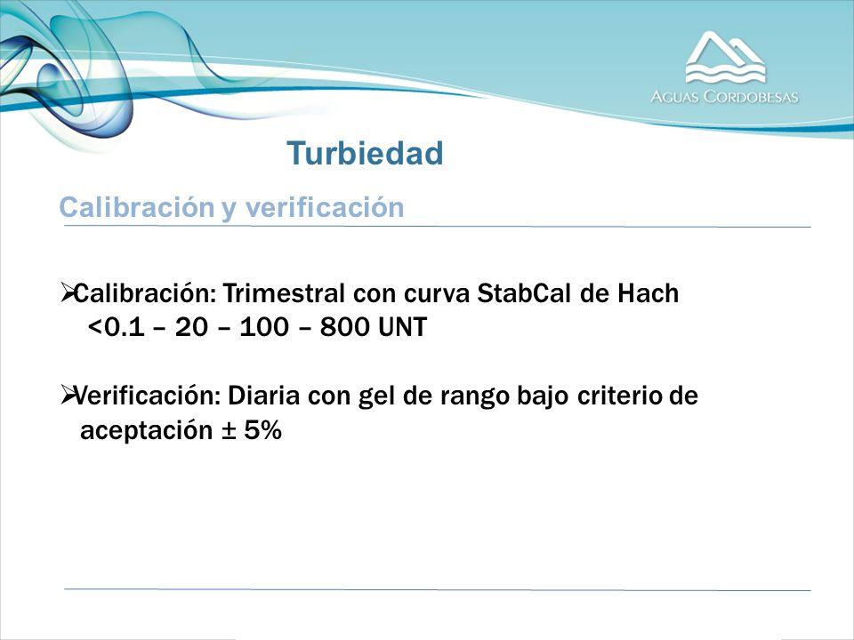 Calibración y verificación Calibración: Trimestral con curva StabCal de Hach <0.1 – 20 – 100 – 800 UNT Verificación: Diaria con gel de rango bajo criterio de aceptación ± 5% Turbiedad