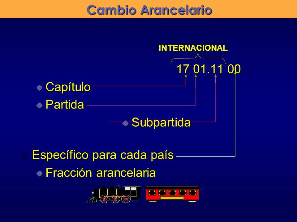 17 01.11 00 17 01.11 00 Capítulo Capítulo Partida Partida Subpartida Subpartida Específico para cada país Específico para cada país Fracción arancelar