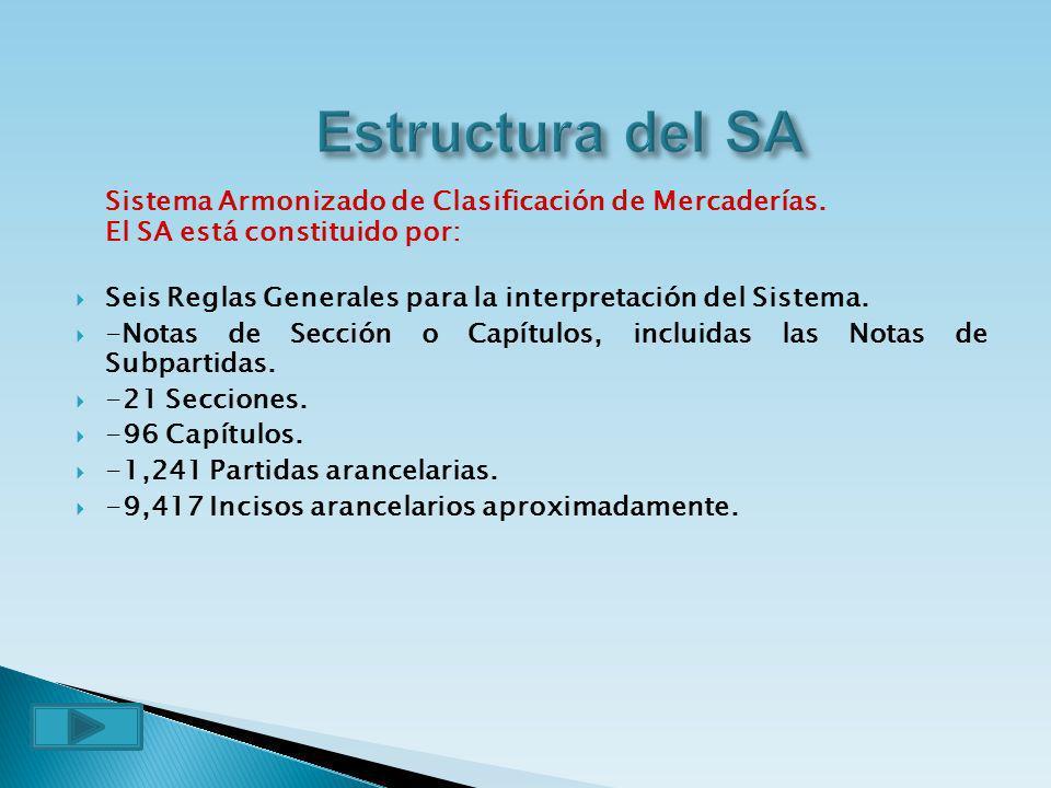 Sistema Armonizado de Clasificación de Mercaderías. El SA está constituido por: Seis Reglas Generales para la interpretación del Sistema. -Notas de Se