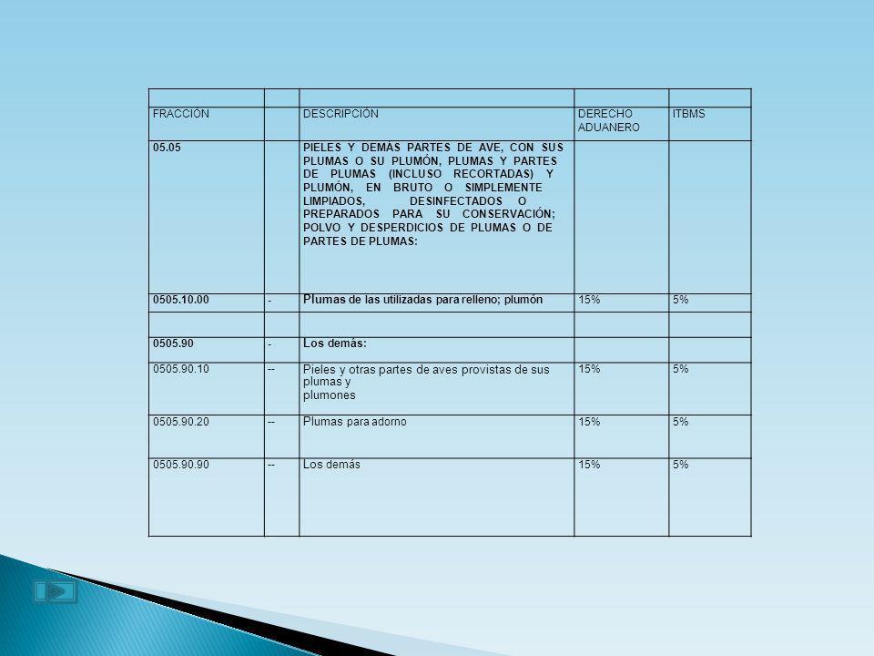 FRACCIÓNDESCRIPCIÓNDERECHO ADUANERO ITBMS 05.05PIELES Y DEMÁS PARTES DE AVE, CON SUS PLUMAS O SU PLUMÓN, PLUMAS Y PARTES DE PLUMAS (INCLUSO RECORTADAS
