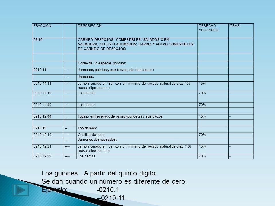 FRACCIÓNDESCRIPCIÓNDERECHO ADUANERO ITBMS 02.10CARNE Y DESPOJOS COMESTIBLES, SALADOS O EN SALMUERA, SECOS O AHUMADOS; HARINA Y POLVO COMESTIBLES, DE C