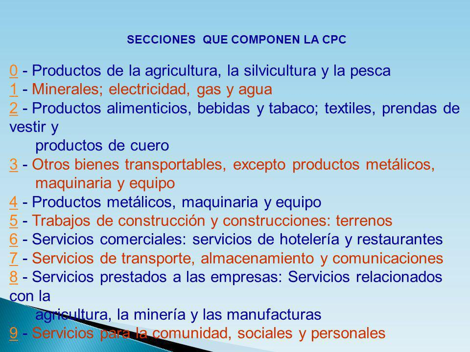 SECCIONES QUE COMPONEN LA CPC 00 - Productos de la agricultura, la silvicultura y la pesca 11 - Minerales; electricidad, gas y agua 22 - Productos ali