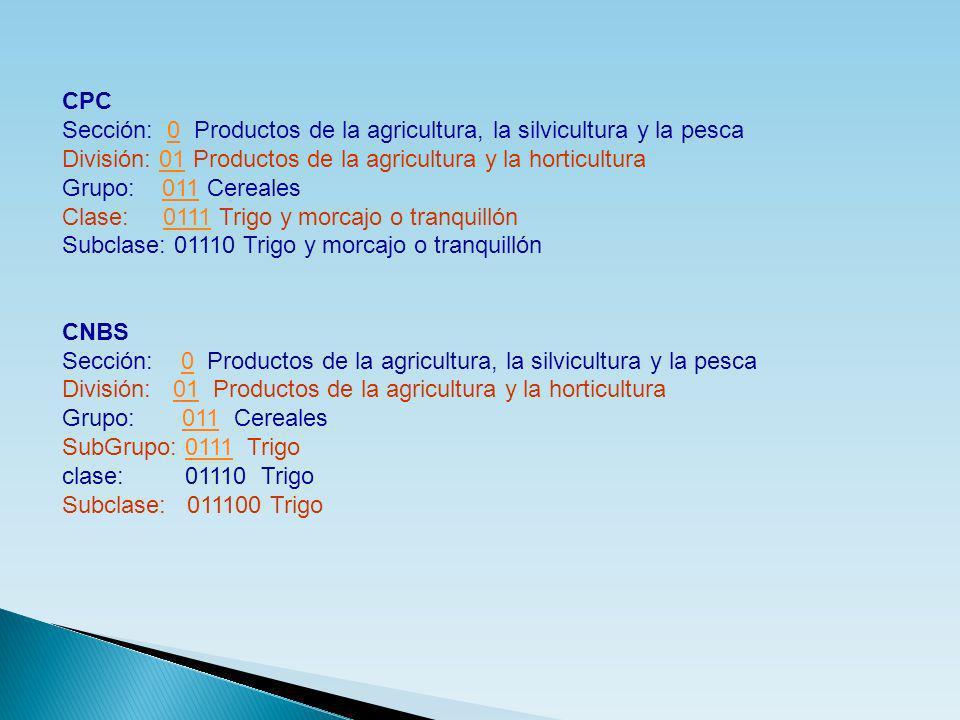 CPC Sección: 0 Productos de la agricultura, la silvicultura y la pesca0 División: 01 Productos de la agricultura y la horticultura01 Grupo: 011 Cereal