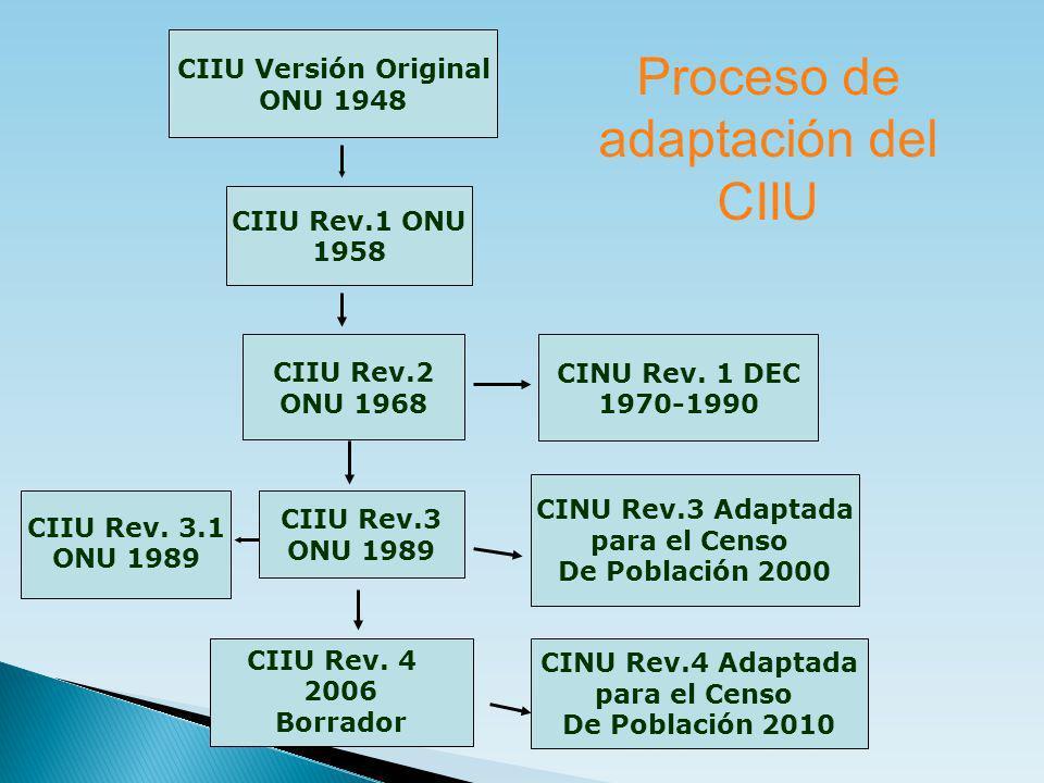 CIIU Versión Original ONU 1948 CINU Rev. 1 DEC 1970-1990 CIIU Rev.1 ONU 1958 CIIU Rev.2 ONU 1968 CIIU Rev.3 ONU 1989 CINU Rev.3 Adaptada para el Censo