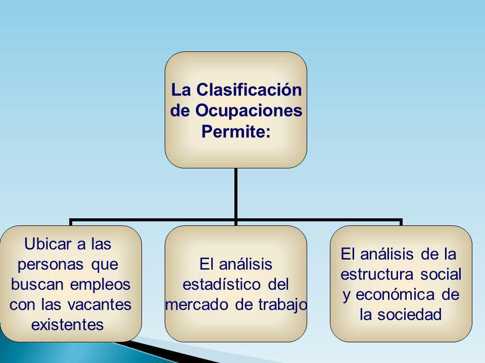 La Clasificación de Ocupaciones Permite: Ubicar a las personas que buscan empleos con las vacantes existentes El análisis estadístico del mercado de t