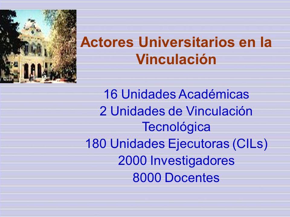 Actores Universitarios en la Vinculación 16 Unidades Académicas 2 Unidades de Vinculación Tecnológica 180 Unidades Ejecutoras (CILs) 2000 Investigadores 8000 Docentes