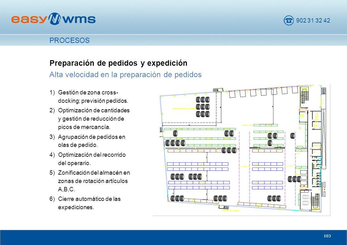 902 31 32 42 103 1)Gestión de zona cross- docking; previsión pedidos. 2)Optimización de cantidades y gestión de reducción de picos de mercancía. 3)Agr