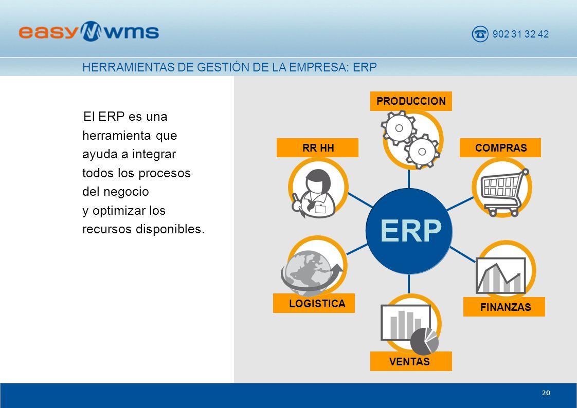 902 31 32 42 20 ERP El ERP es una herramienta que ayuda a integrar todos los procesos del negocio y optimizar los recursos disponibles. HERRAMIENTAS D