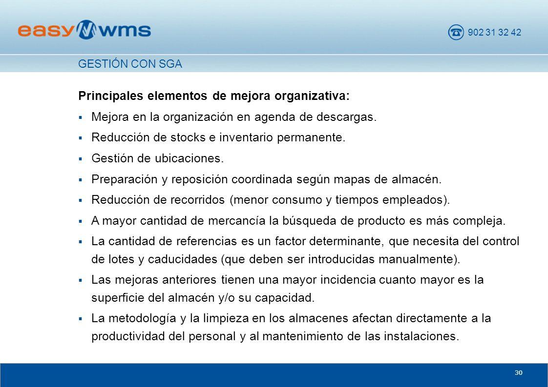 902 31 32 42 30 Principales elementos de mejora organizativa: Mejora en la organización en agenda de descargas. Reducción de stocks e inventario perma