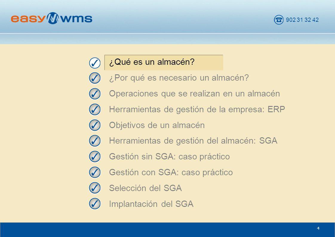 902 31 32 42 45 Introducción Módulos Funcionalidades Metodología de implementación Arquitectura Conclusiones