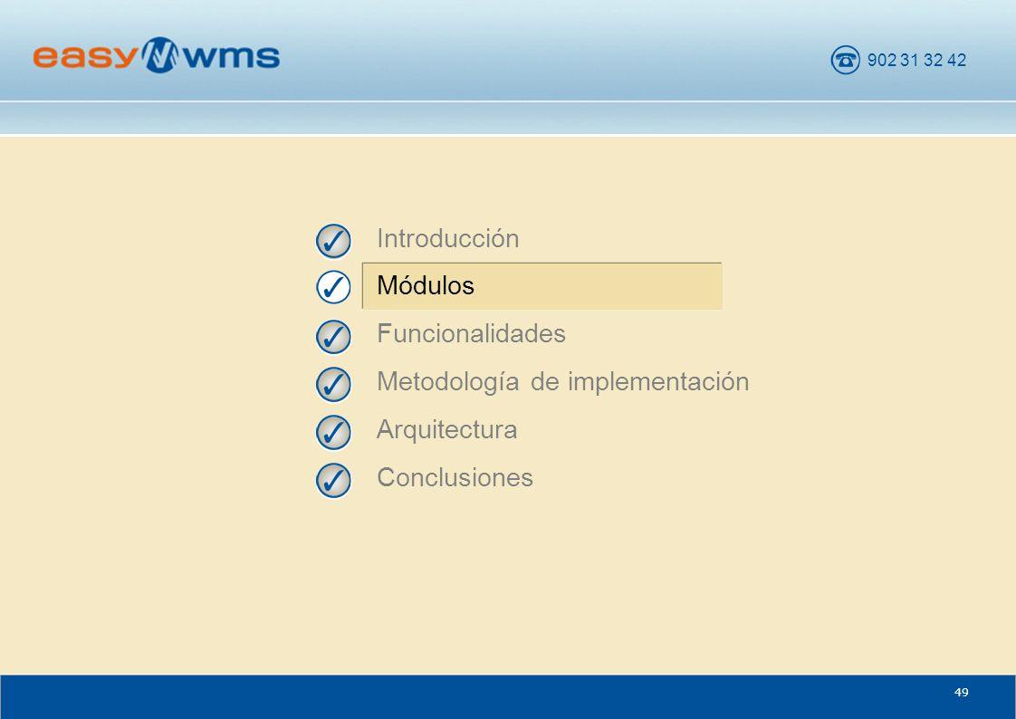 902 31 32 42 49 Introducción Módulos Funcionalidades Metodología de implementación Arquitectura Conclusiones