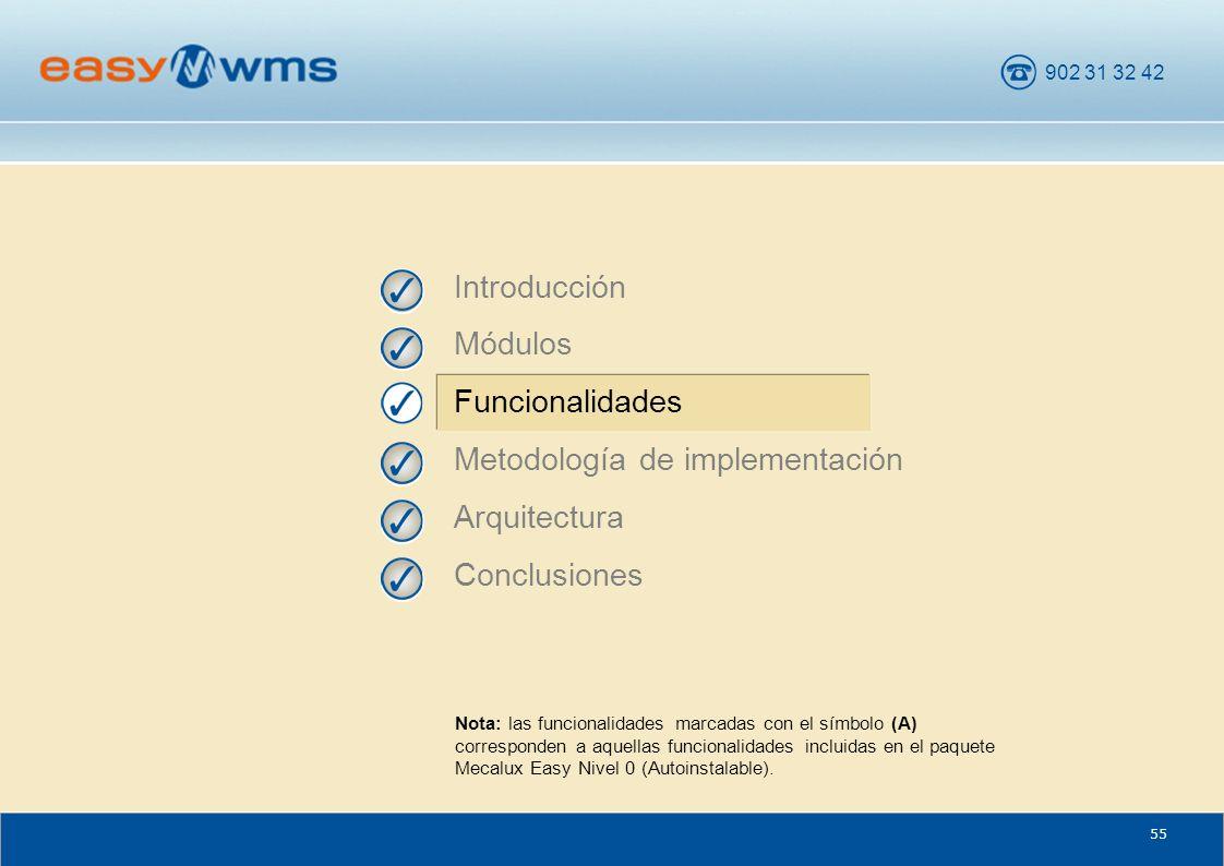 902 31 32 42 55 Introducción Módulos Funcionalidades Metodología de implementación Arquitectura Conclusiones Nota: las funcionalidades marcadas con el
