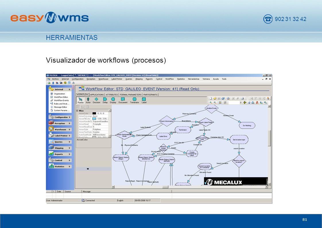 902 31 32 42 81 Visualizador de workflows (procesos) HERRAMIENTAS