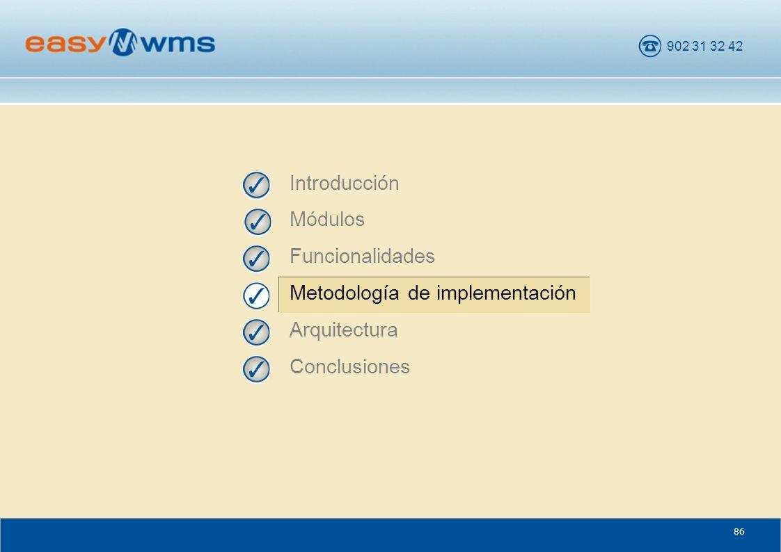 902 31 32 42 86 Introducción Módulos Funcionalidades Metodología de implementación Arquitectura Conclusiones