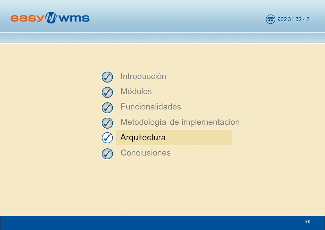 902 31 32 42 88 Introducción Módulos Funcionalidades Metodología de implementación Arquitectura Conclusiones