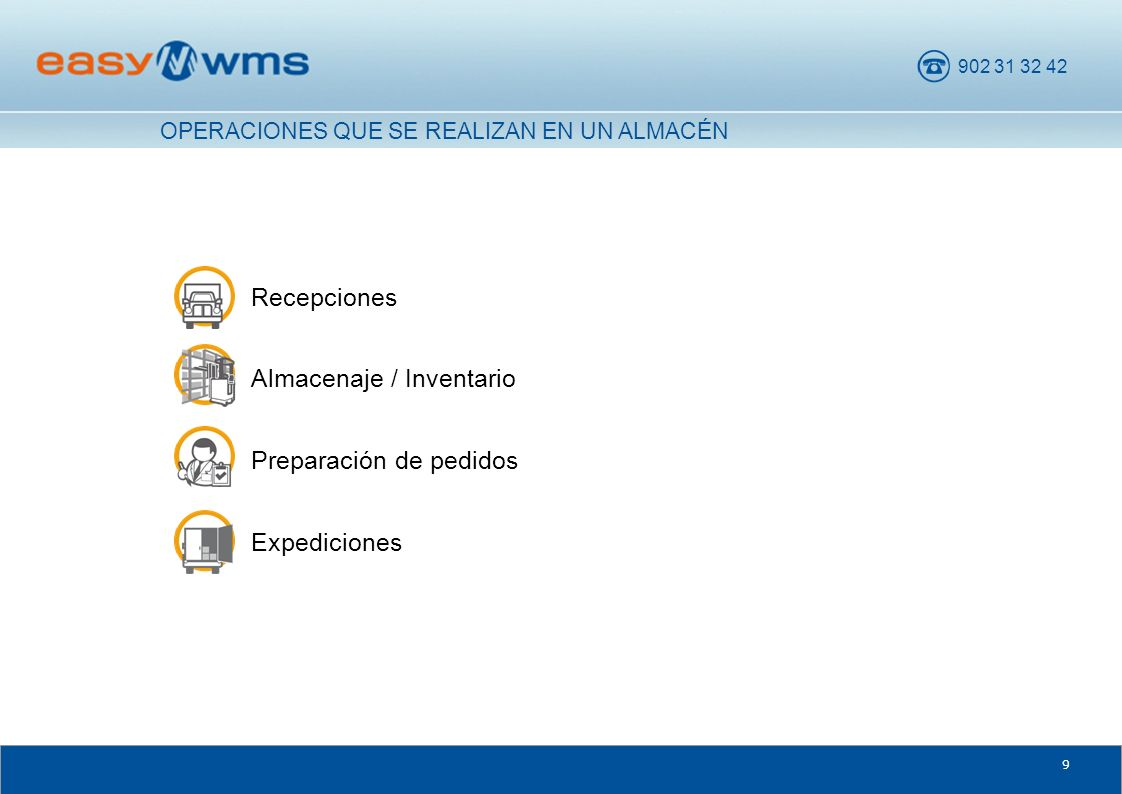 902 31 32 42 9 Recepciones Almacenaje / Inventario Preparación de pedidos Expediciones OPERACIONES QUE SE REALIZAN EN UN ALMACÉN