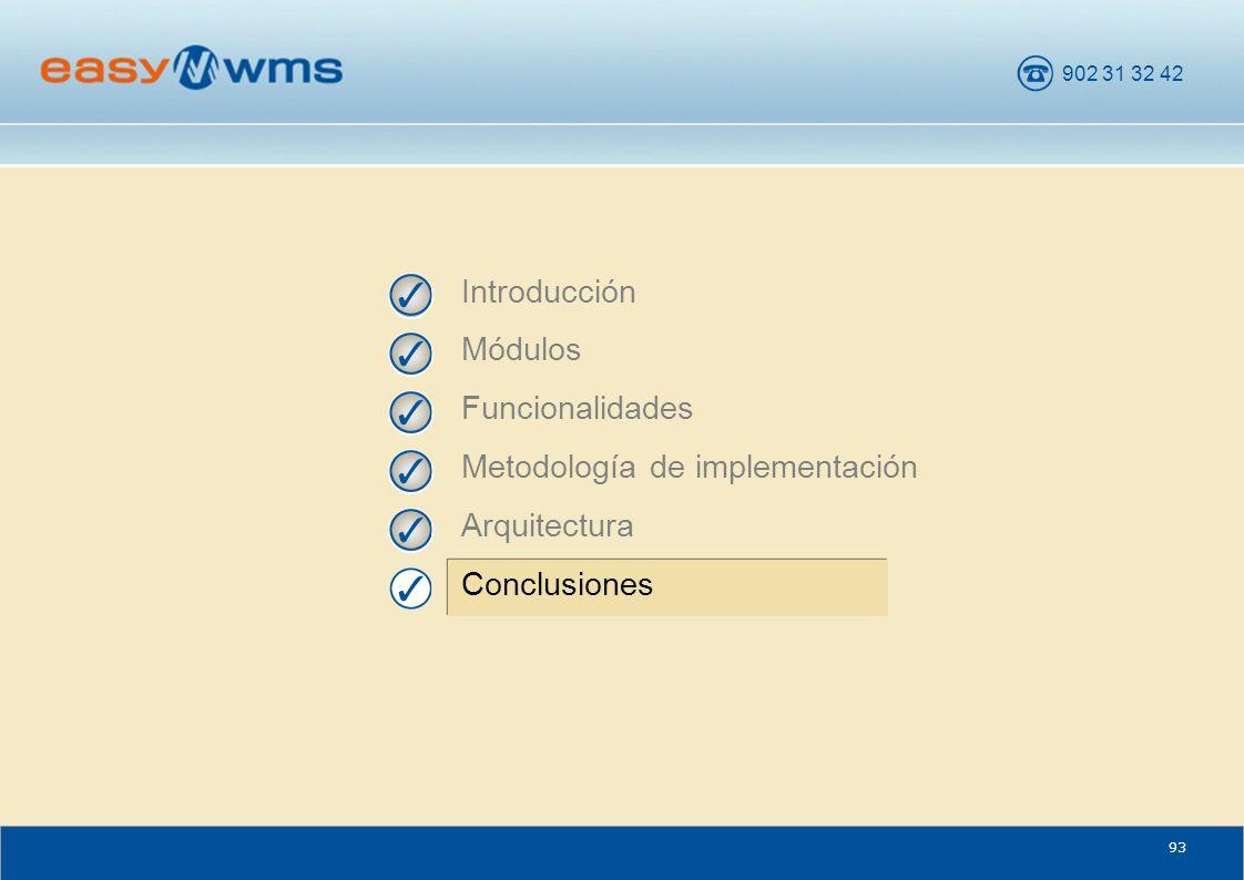 902 31 32 42 93 Introducción Módulos Funcionalidades Metodología de implementación Arquitectura Conclusiones