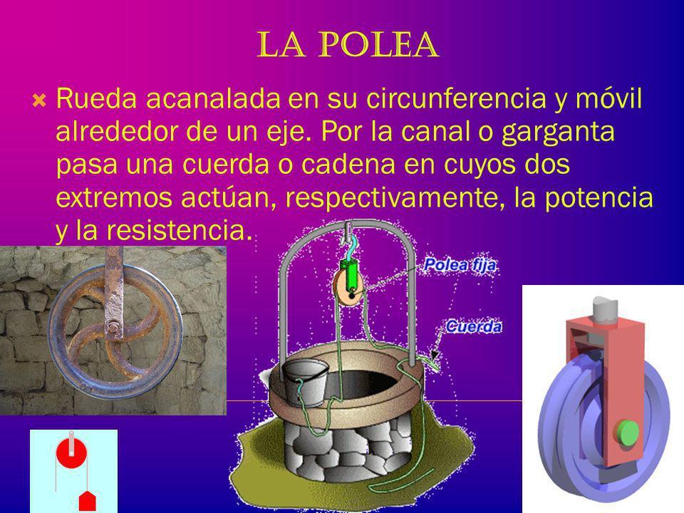 La rueda Pieza mecánica en forma de disco que gira alrededor de un eje.