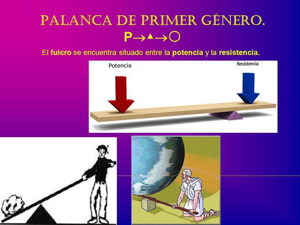 La palanca Desde el punto de vista técnico, la palanca es una barra rígida que oscila sobre un punto de apoyo (fulcro) debido a la acción de dos fuerzas contrapuestas (potencia y resistencia).