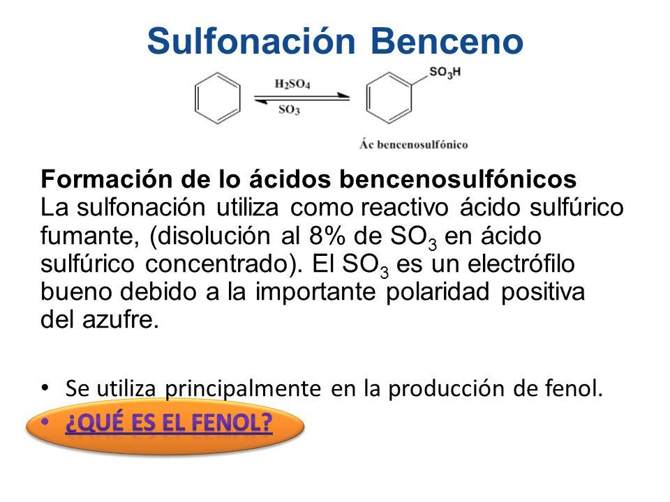 Sulfonación Benceno