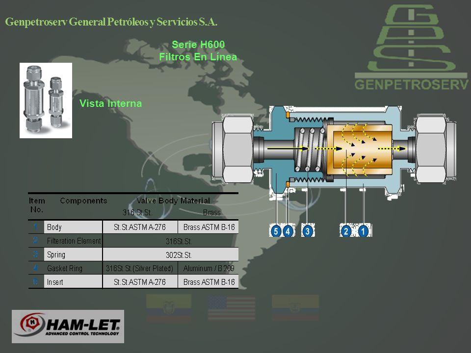 Genpetroserv General Petróleos y Servicios S.A. Vista Interna Serie H600 Filtros En Línea