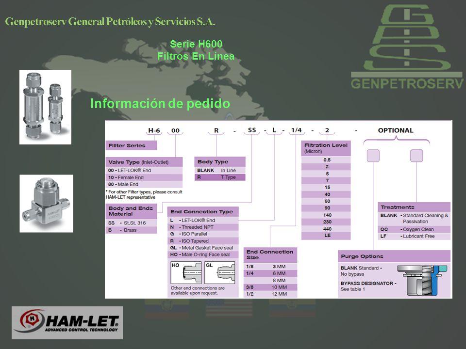 Genpetroserv General Petróleos y Servicios S.A. Información de pedido Serie H600 Filtros En Línea