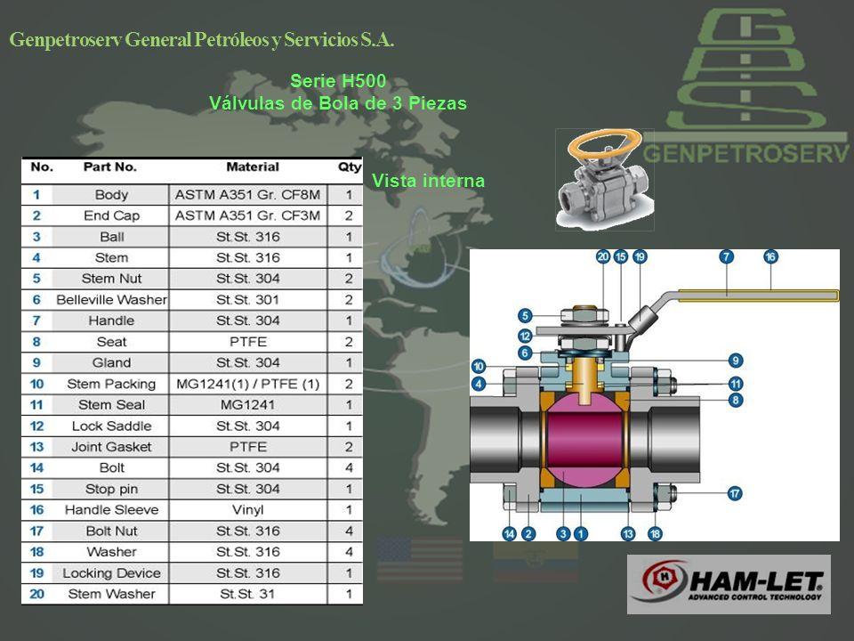 Vista interna Serie H500 Válvulas de Bola de 3 Piezas Genpetroserv General Petróleos y Servicios S.A.