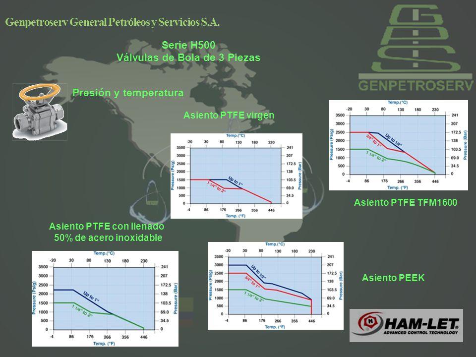 Presión y temperatura Asiento PTFE con llenado 50% de acero inoxidable Asiento PTFE virgen Asiento PEEK Asiento PTFE TFM1600 Genpetroserv General Petróleos y Servicios S.A.