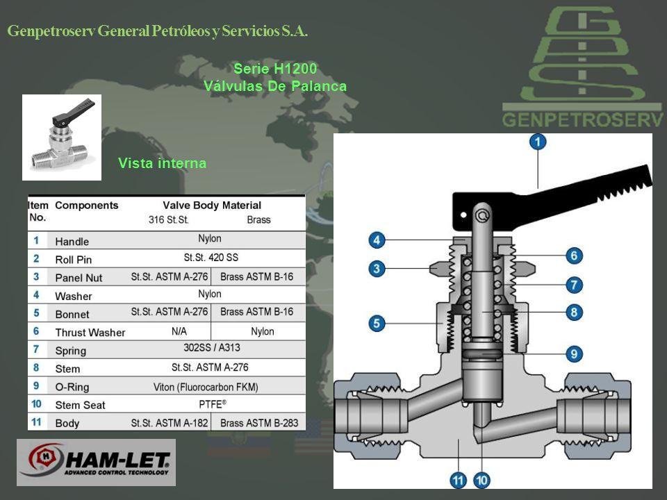 Genpetroserv General Petróleos y Servicios S.A. Vista interna Serie H1200 Válvulas De Palanca
