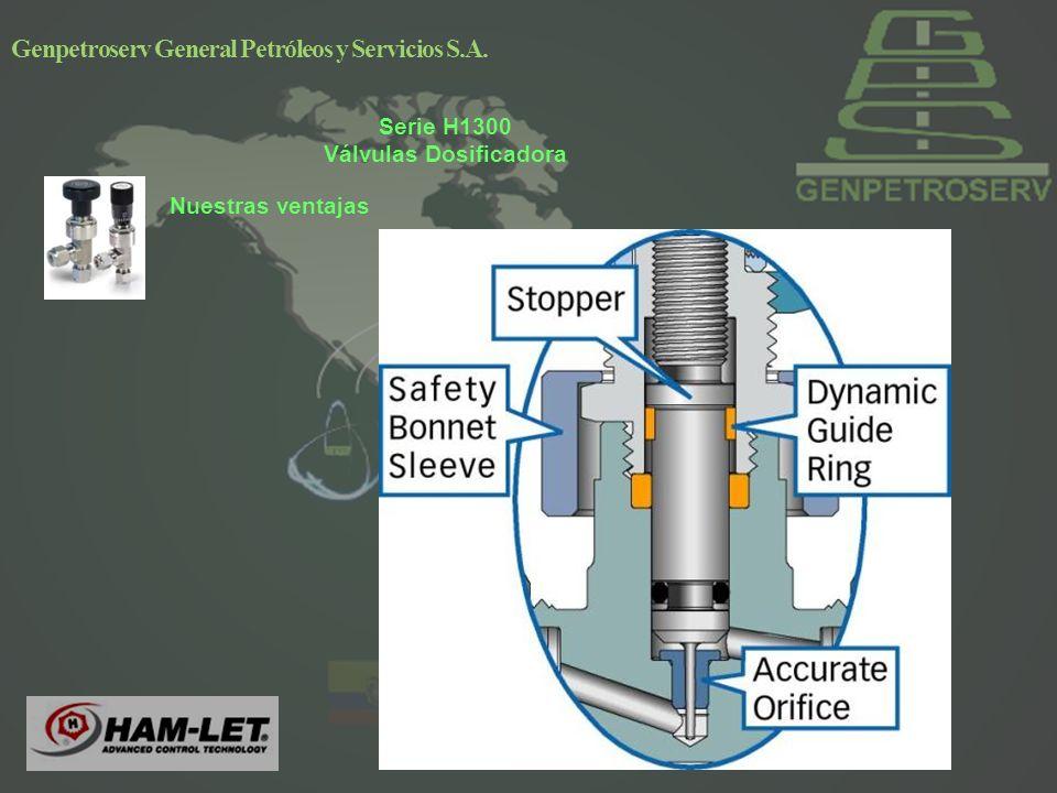 Genpetroserv General Petróleos y Servicios S.A. Nuestras ventajas Serie H1300 Válvulas Dosificadora