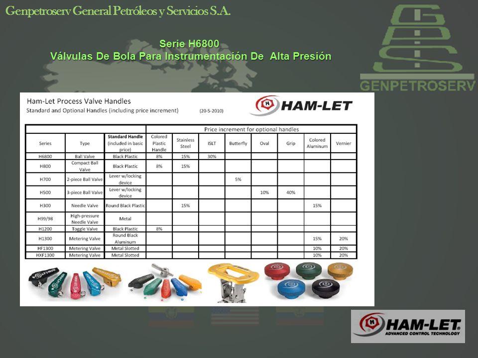 38 Genpetroserv General Petróleos y Servicios S.A. HPA New Pneumatic Actuators Series