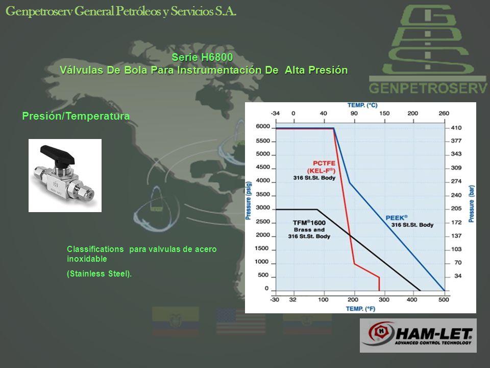 39 Genpetroserv General Petróleos y Servicios S.A. HPA New Pneumatic Actuators Series