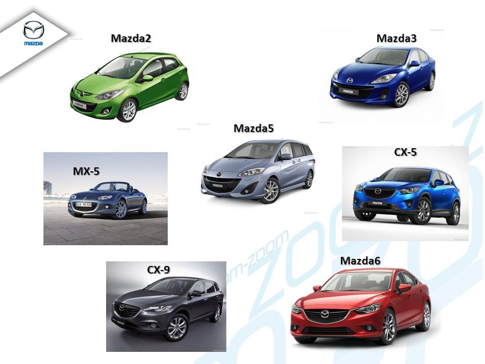 Programa de Mantenimiento Gold Service Mazda6, CX-5, CX-9 y MX-5.