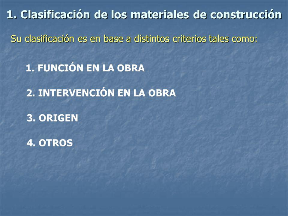 1. Clasificación de los materiales de construcción Su clasificación es en base a distintos criterios tales como: 1. FUNCIÓN EN LA OBRA 2. INTERVENCIÓN