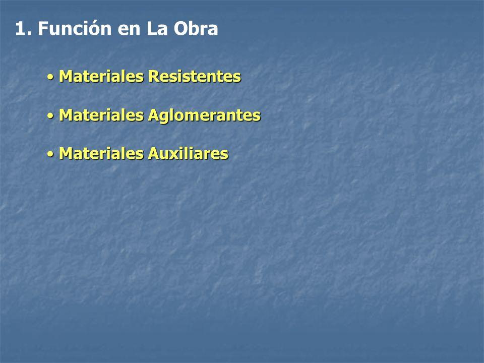 1. Función en La Obra Materiales Resistentes Materiales Resistentes Materiales Aglomerantes Materiales Aglomerantes Materiales Auxiliares Materiales A