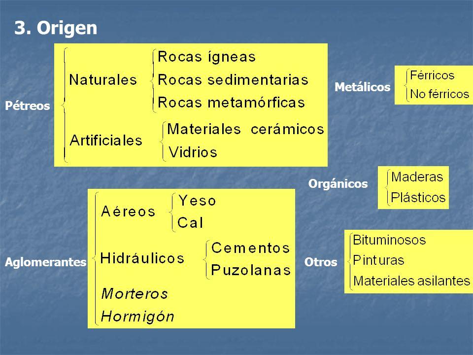 3. Origen Pétreos Aglomerantes Metálicos Orgánicos Otros
